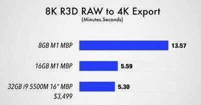 8k-raw-to-4k-export-m1-macbook