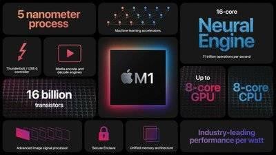 m1-chip-slide