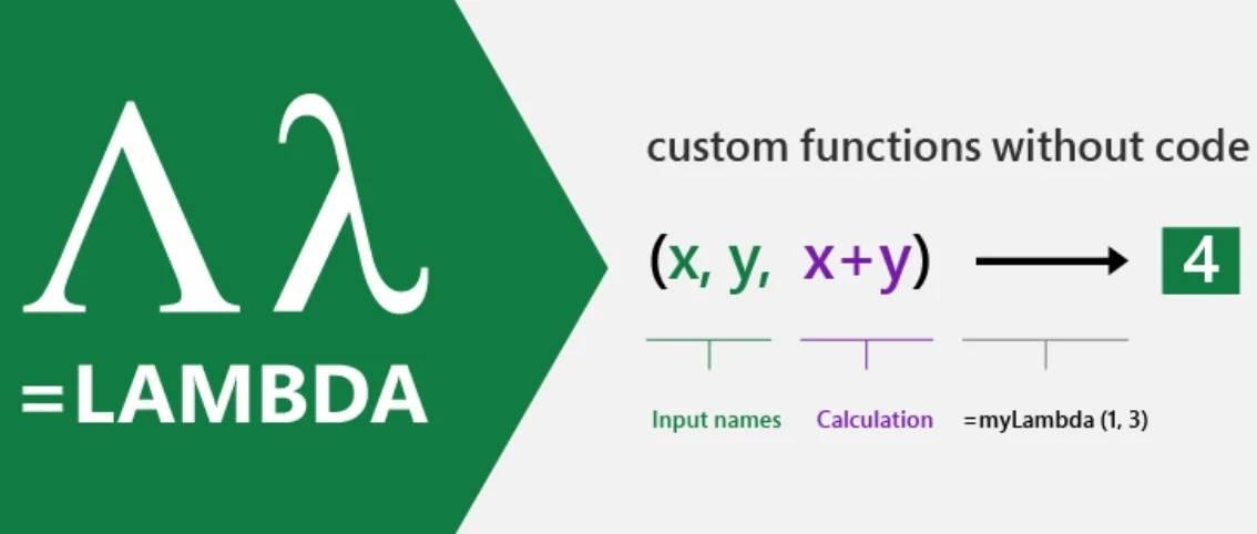 Microsoft-Excel-Lambda
