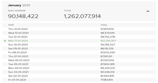 DuckDuckGo-stats